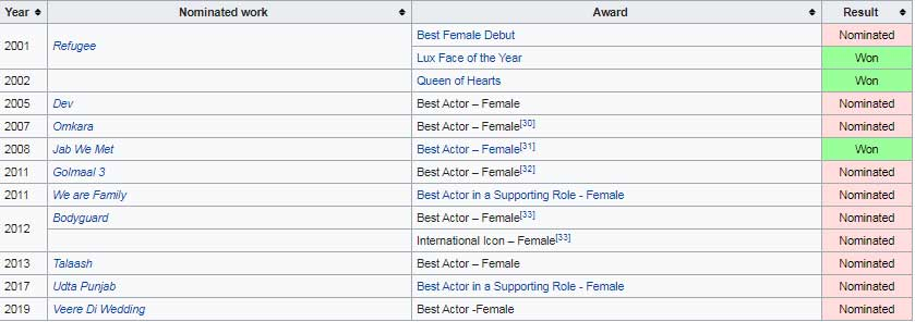 zee-cine-awards